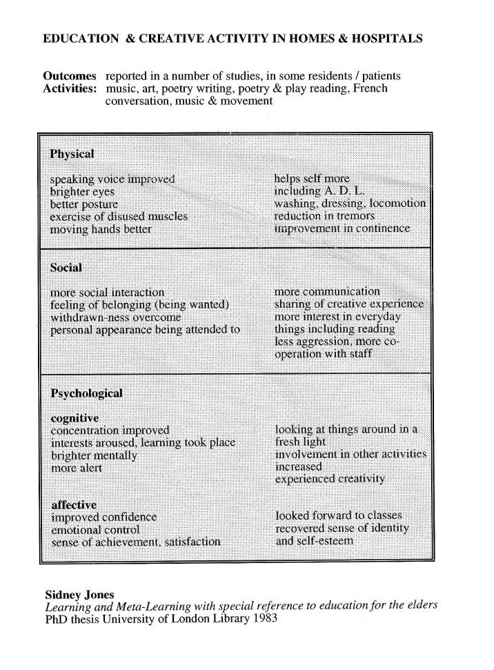 Anticancer activity of medicinal plants phd thesis proposal