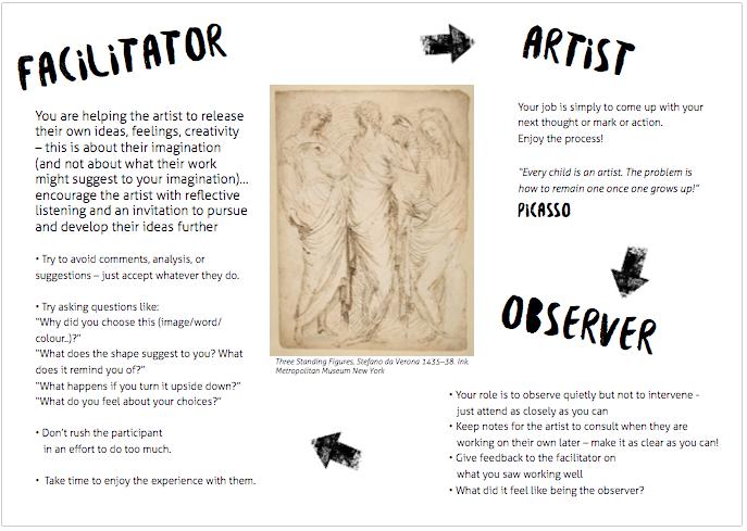 Artist-Facilitator-Observer Triad